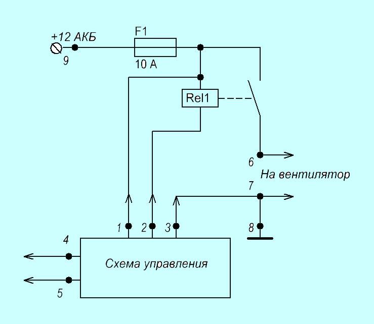 точки подключения сигнализации тойота марк 2