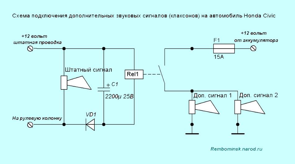 """,""rembominsk.narod.ru"